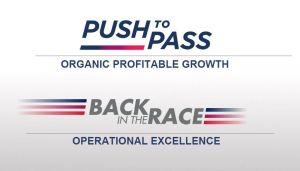 PSA - Push to Pass