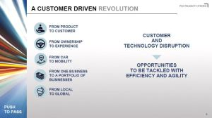 Customer driven revolution